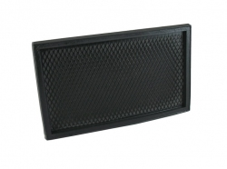 Pipercross Performance Panel Filter Mini Cooper S 1.6 Supercharged R53